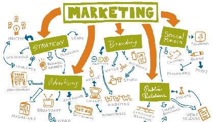 marketing multi canale